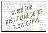 click for discipline flow chart
